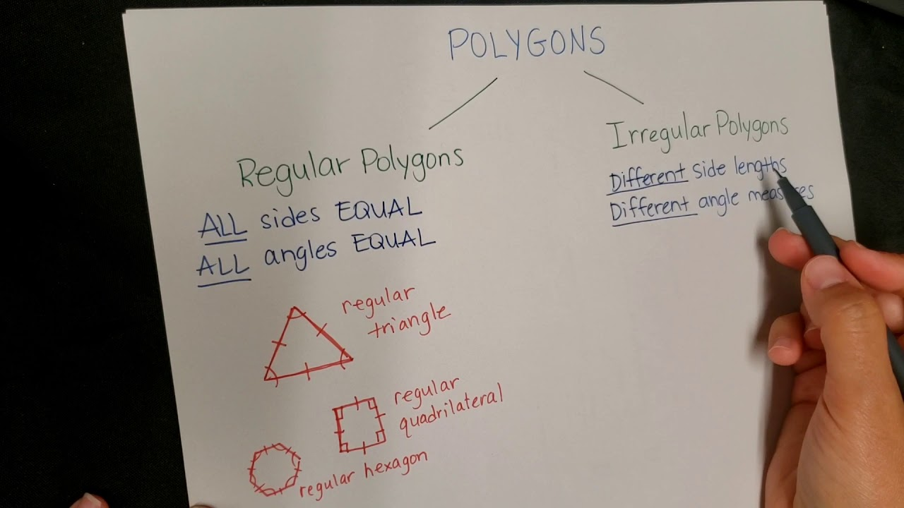 Lesson 11.1 Polygons - YouTube