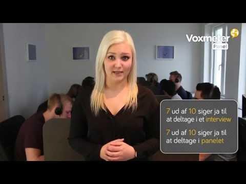 Voxmeterpanelet