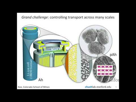 Will Chueh | Bridging the Enormous Span of Length Scales in Lithium-ion Batteries