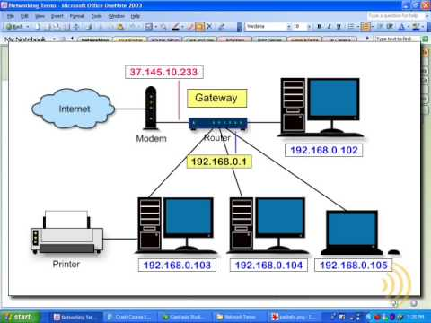 what is gateway in computer network pdf