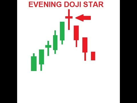 candle pattern analysis - iq options trading strategies - how to apply candle