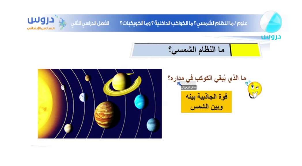 السادس الايتدائي الفصل الدراسي الثاني علوم ما النظام الشمسي وما الكواكب الداخلية وما الكويكبات Youtube