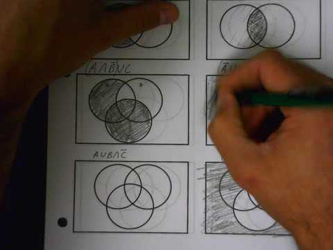 Shading venn diagrams three circles youtube ccuart Choice Image