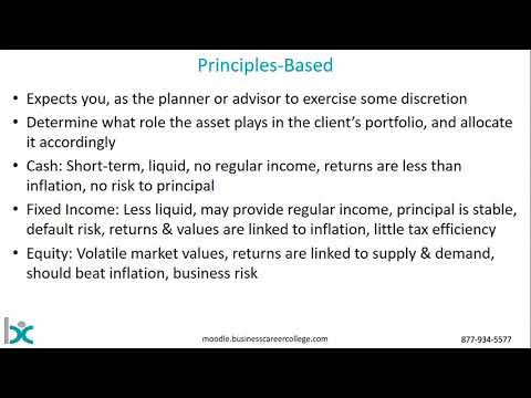 Asset Allocation Principles