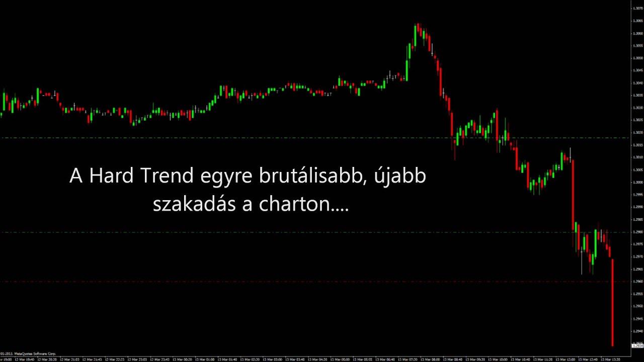 Bináris opció trendstratégia, Bináris opciók betiltva Európában! - Opciós Tőzsdei Kereskedés