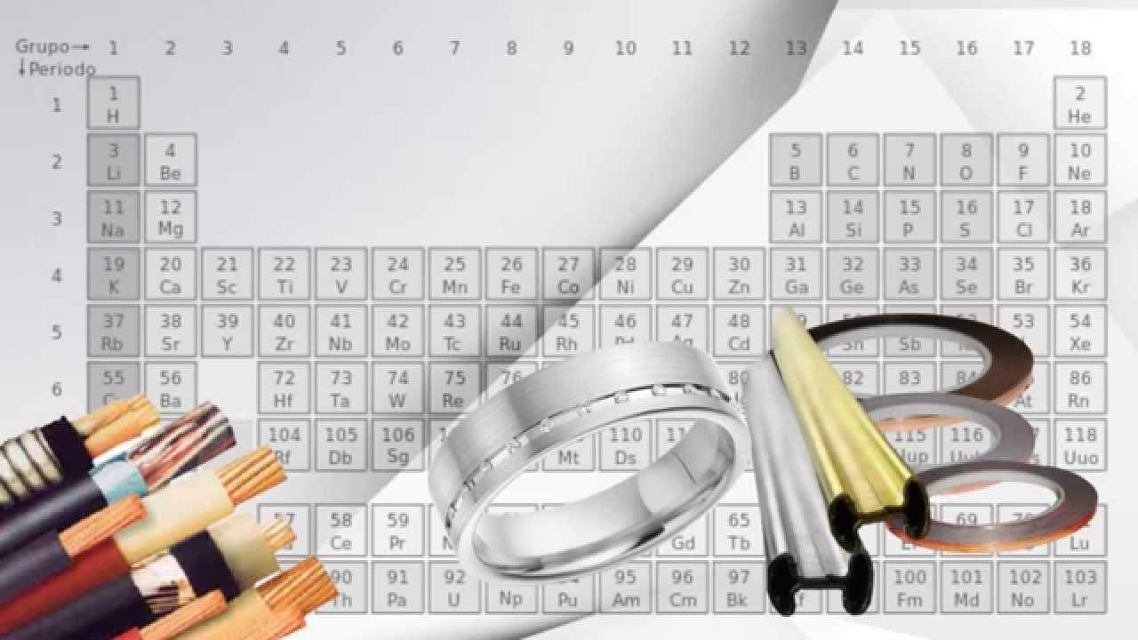 Tabla peridica metales no metales y metaloides youtube urtaz Images