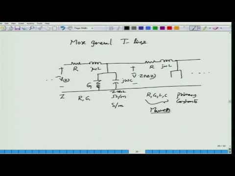 Lecture 6-Lossy Transmission lines and primary constants