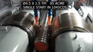 Model 740 Large Acme Rolling