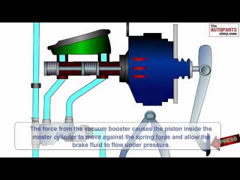 How Do Car Brake Works