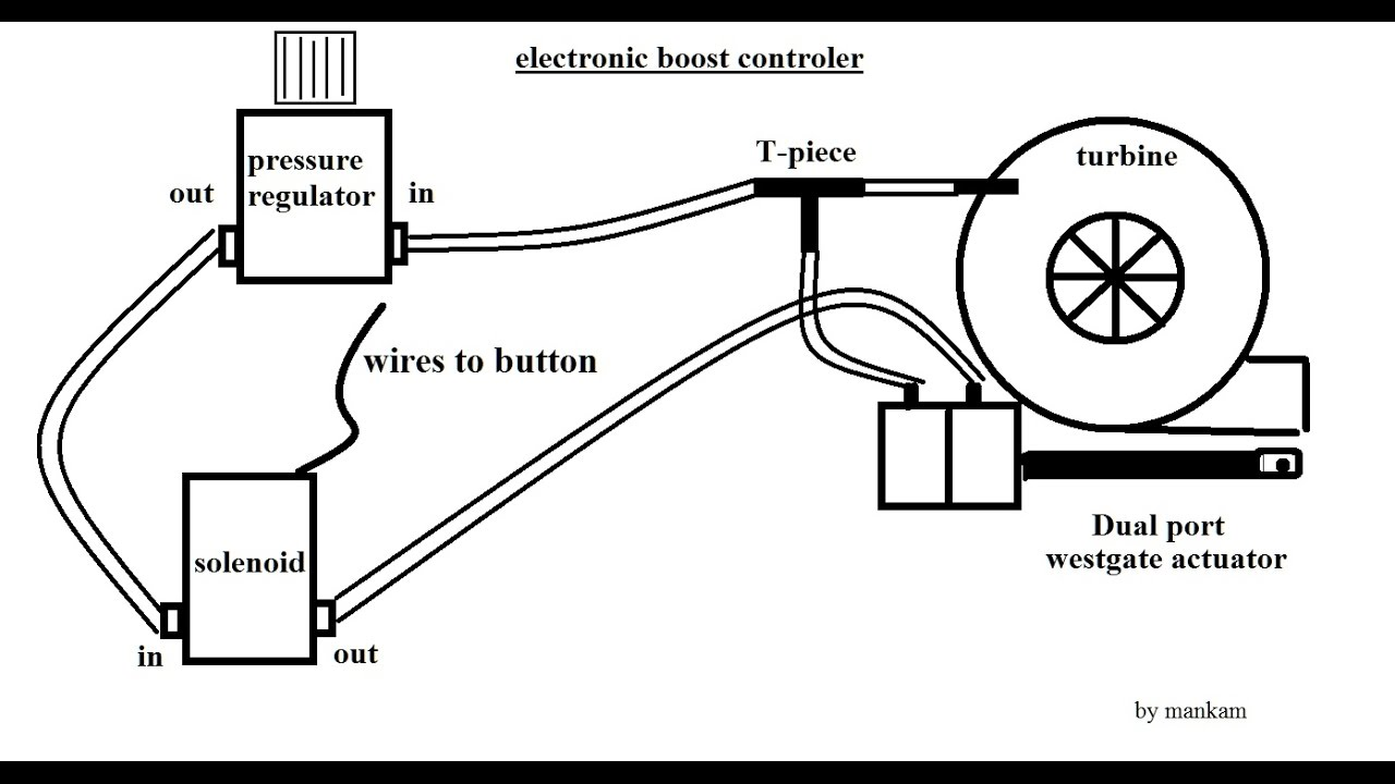 hight resolution of build solenoid boost controler youtube mac valve wiring diagram 6500