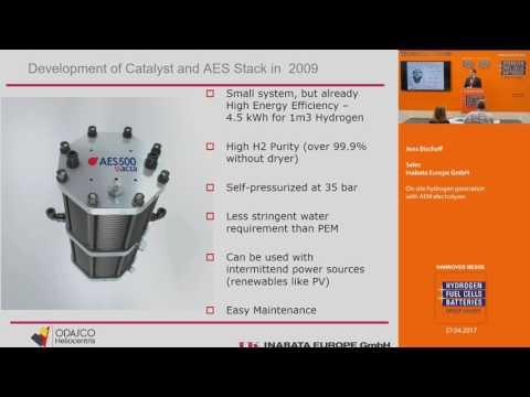 On-site hydrogen generation with AEM electrolyzer
