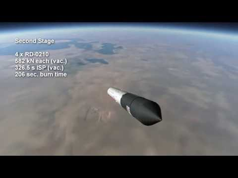 Rocket Profile - Proton