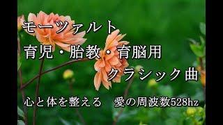 モーツァルト 育児・胎教・育脳用 クラシック曲 1.アイネ・クライネ・ナ...