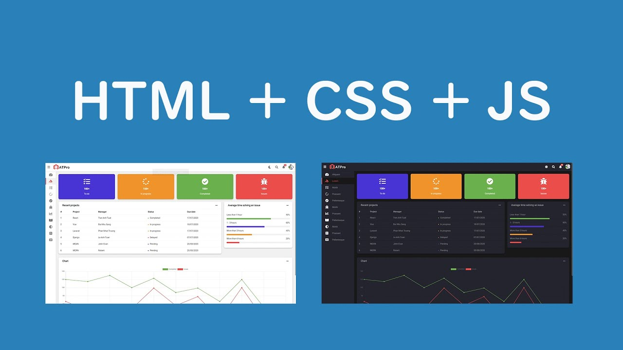 Create Admin Template with Darkmode and Responsive by HTML + CSS  + JS