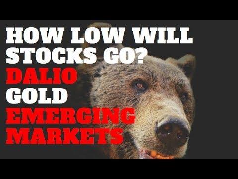 STOCK MARKET NEWS - WILL STOCKS GO LOWER?