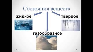 Вещества и явления в окружающем мире 5 класс презентация
