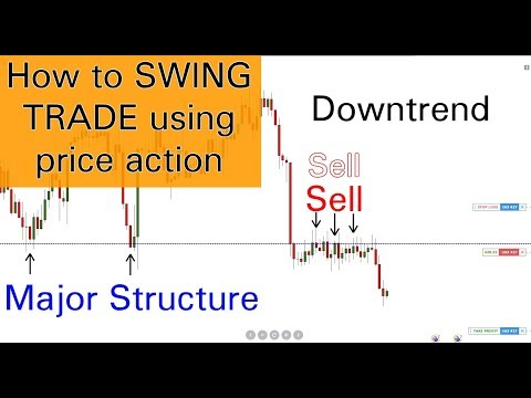 How to SWING TRADE using price action ( simple swing trading techniques )