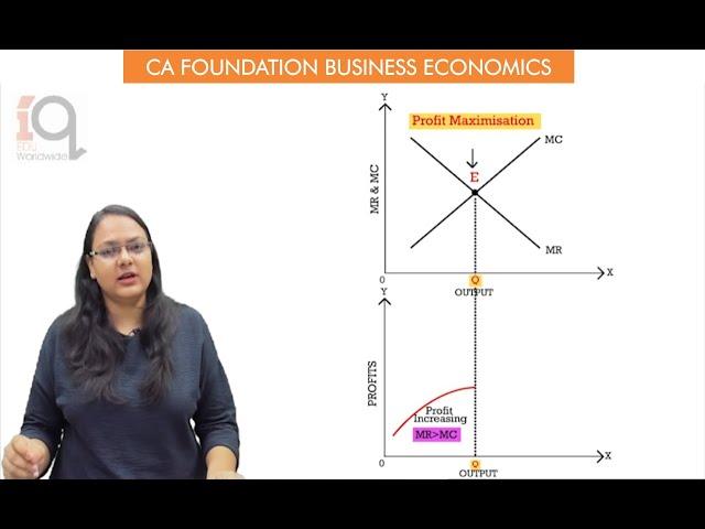 CA Foundation Economics by CA. Priyanka Jindal | Relation among TR, MR, AR & ED | CA Preparation