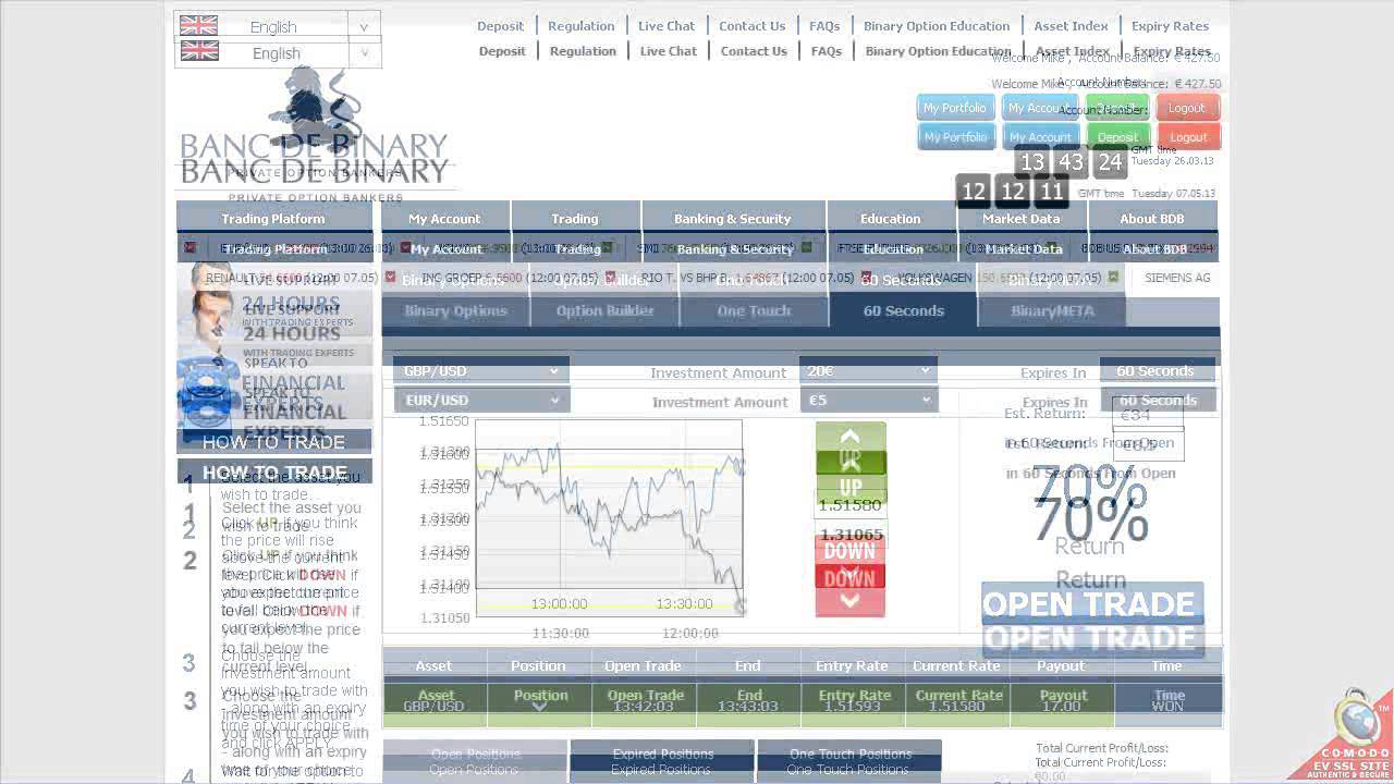 60 Seconds Forex Options Trading - Part 5 ( Final Video )