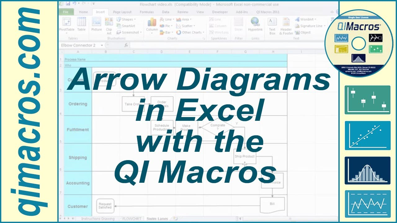 draw an arrow diagram in excel with the qi macros [ 1280 x 720 Pixel ]