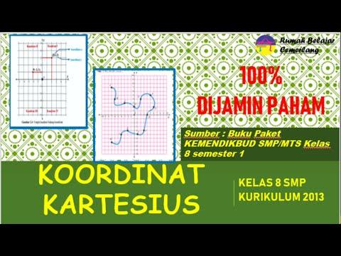 koordinat-kartesius-matematika-kelas-8-bse-kurikulum-2013-revisi-2017
