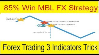 85% Win All Time Frame Mobile Indicator Success Strategy by Tani Forex in Urdu and Hindi
