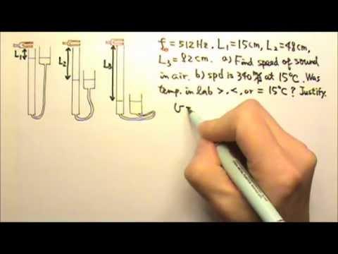Oscillations - BHS AP Physics 1