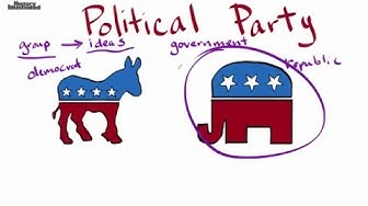 Political Party Definition for Kids