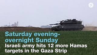 How events unfolded on the Gaza-Israel border