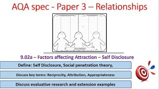 9.02a Factors affecting attraction - Self Disclosure - Relationships - for AQA Psychology, paper 3