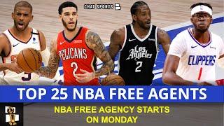NBA Free Agency 2021: Top 25 Free Agents This Offseason Ft. Kawhi Leonard, Chris Paul & Lonzo Ball