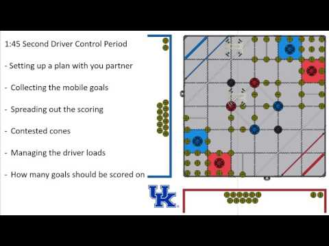 How To Win At Vex Robotics In The Zone