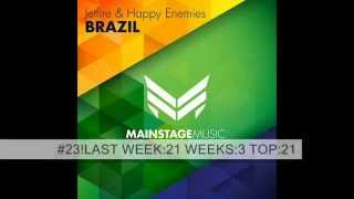 Top 25 EDM Hits 25.6.2014 Week:49 + Tracklist