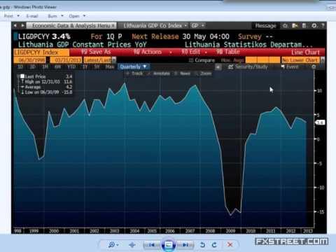 WWM's Joe Trevisani & the Eurozones's Economic Growth in Eastern Europe Since the Debt Crisis