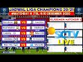 Jadwal Liga champion malam ini | Barcelona vs Juventus | Klasemen Liga champions 2020 | Live sctv