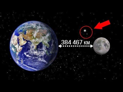 8 Шагов до луны — самые важные высоты и орбиты