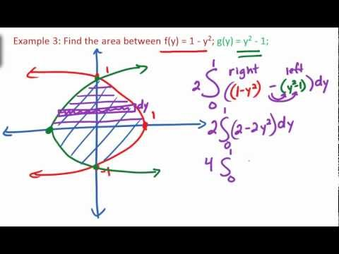 Worked example: area enclosed by cardioid (video) | khan academy.
