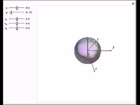 Pseudo-Forces in a Rotating Reference Frame - YouTube