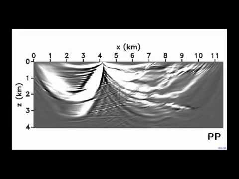 Elastic wavefield imaging using the energy norm