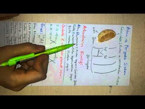 9. sınıf Kimya ATOM VE PERİYODİK SİSTEM
