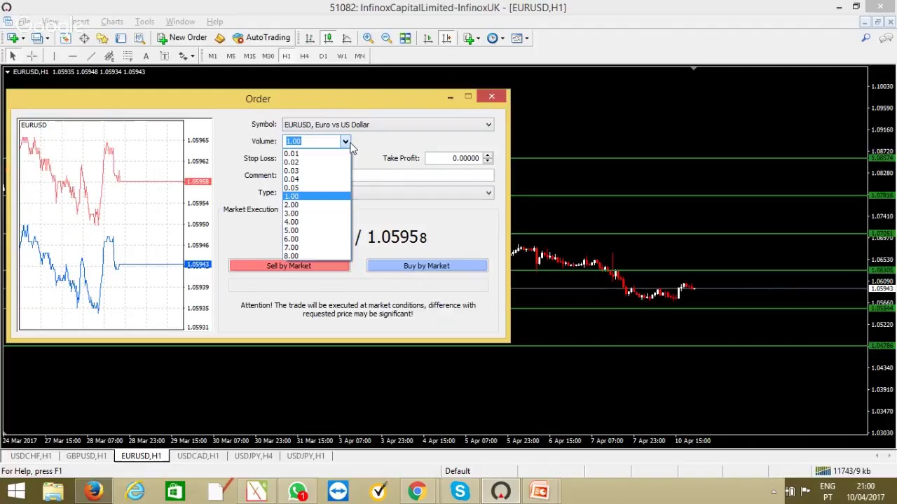forex trading bologna curs)