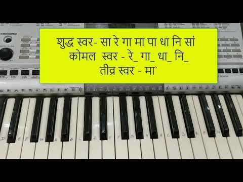 Learn piano easily part 1 !! बड़ी आसानी से पियानो सीखिये
