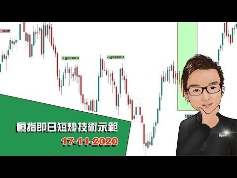 恒指即日短炒技術示範 17-11-2020 - SignalTom投資迷你大學
