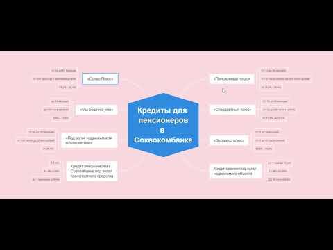 Кредит наличными в Совкомбанке для пенсионеров - обзор кредитных программ