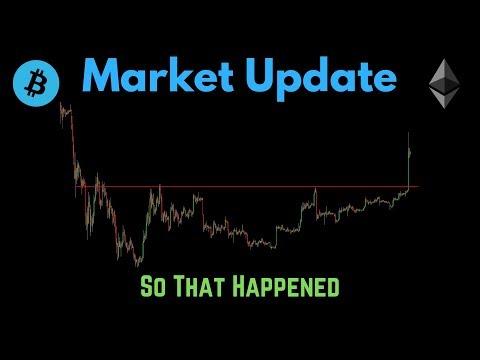 market-update:-so-that-happened