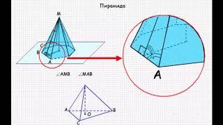 Геометрия 11 класс, Онлайн урок
