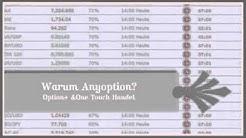 Anyoption Erfahrungsbericht - Betrug oder Seriöser Anbieter Binärer Optionen