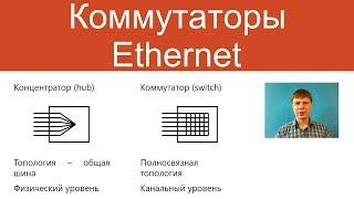 видео Сетевая технология ethernet
