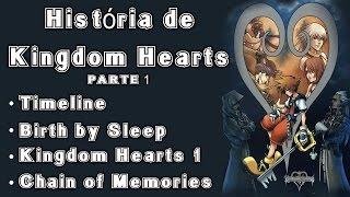História da Saga Kingdom Hearts - Parte 1: Timeline e Resumo de BBS, KH1 e CoM