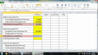 Process Costing Part 2 - Managerial Accounting